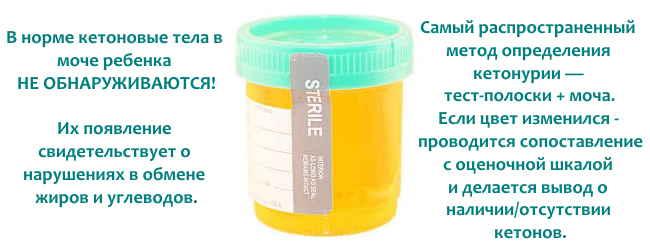 Ацетон в моче беременных лечение