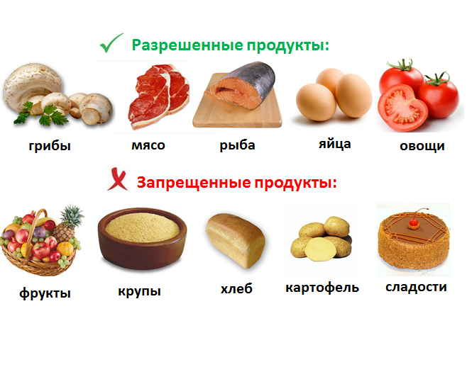 запеканка из капусты с фаршем детские рецепты