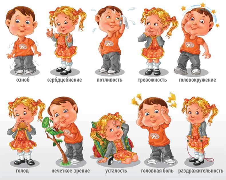 Симптомы сахарного диабета у детей разного возраста - анализы и ...