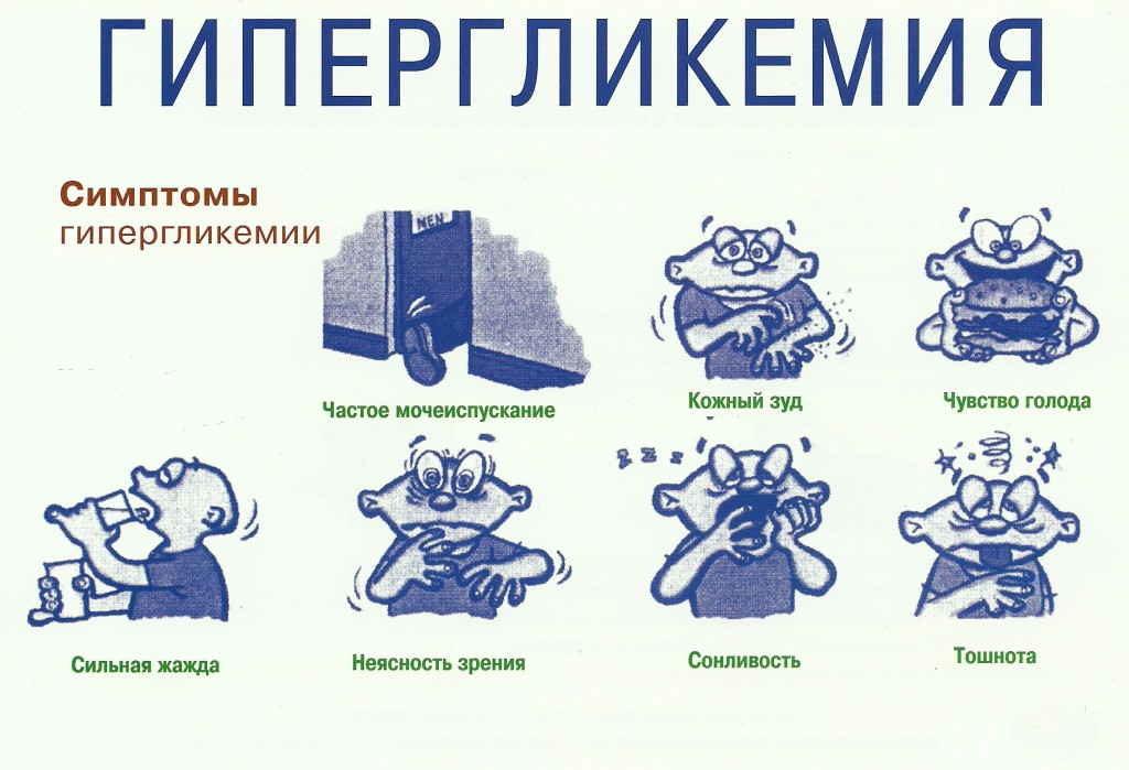 Гипогликемия что это симптомы у взрослых