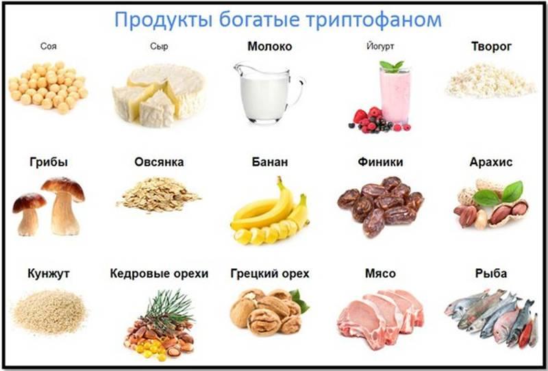 Продукты богатые лизином и бедные аргинином