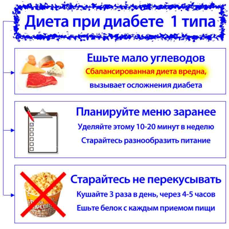 Перед сдачей крови на сахар что нужно делать