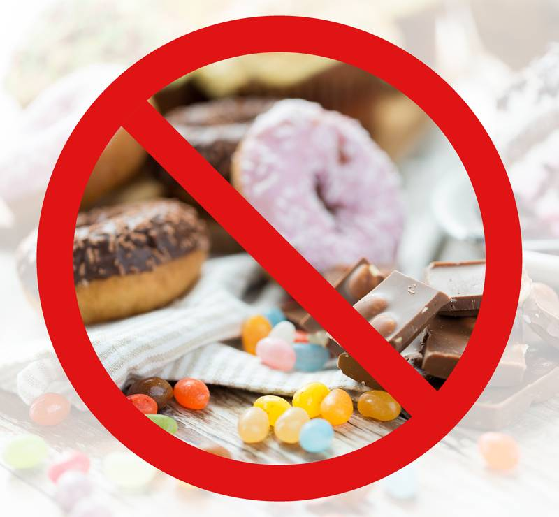 Сладкое в пище и диабет