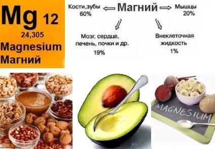 Использование сульфат магния при сахарном диабете